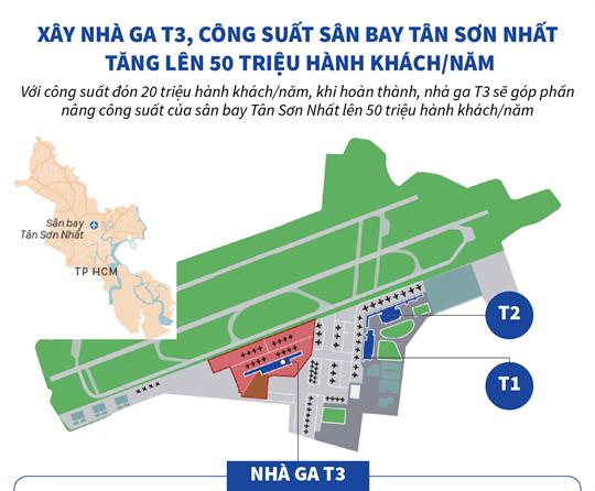 2020-5-20-vn-nha-ga-t3-ngoc-crop