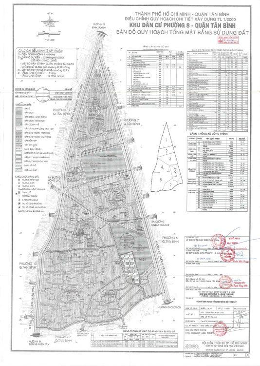 Bản đồ quy hoạch Phường 8